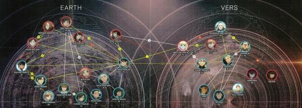 2014-11-22_Report_Tx023-02_characterchart