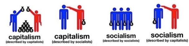 Capitalism_etc